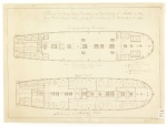 Plan-Ship Anson-quarter deck, forecastle, upper deck-as fitted out for a female convict ship. Architect, Chatham Yard, U.K